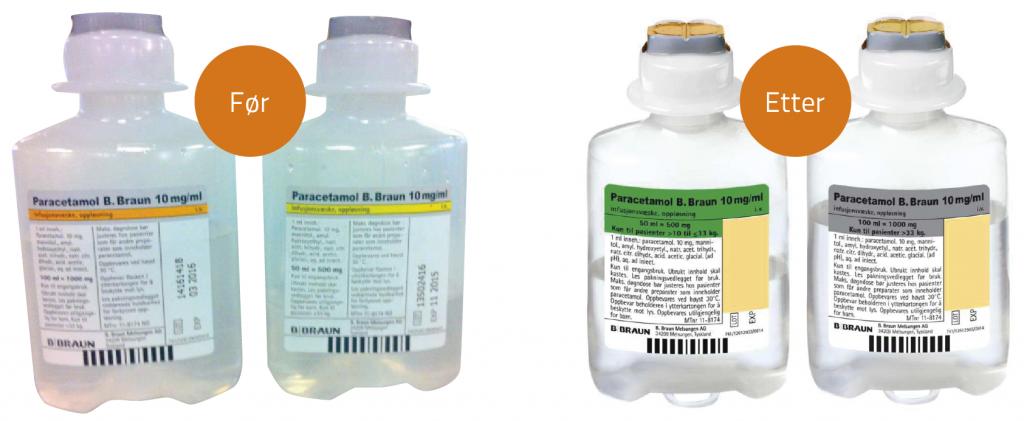 Paracetamol infusjon 500 mg og 1000 mg hadde svært liknende emballasje. Produsenten har endret etiketten for å unngå forveksling på bakgrunn av melding fra OUS.